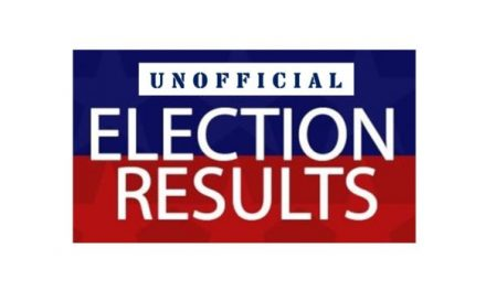 ELECTION RESULTS (Unofficial)